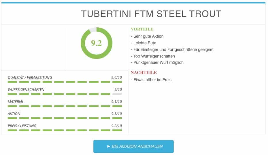 TUBERTINI FTM STEEL TROUT MATCH-Rute Michael Kahlstadt Ergebnis