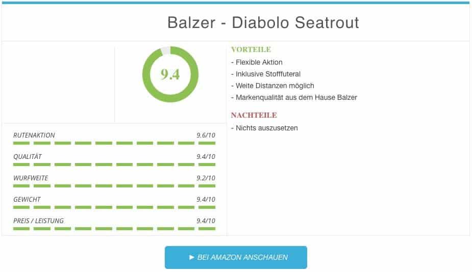 Meerforellenrute Balzer - Diabolo Seatrout Test