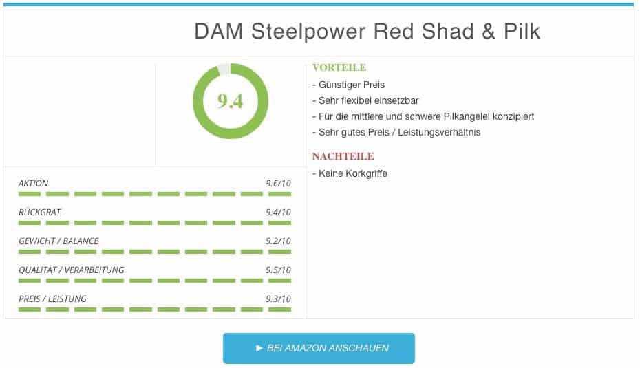 DAM Steelpower Red Shad & Pilk Pilkrute Ergebnis