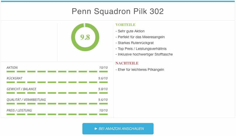 Penn Squadron Pilk 302 Ergebnis