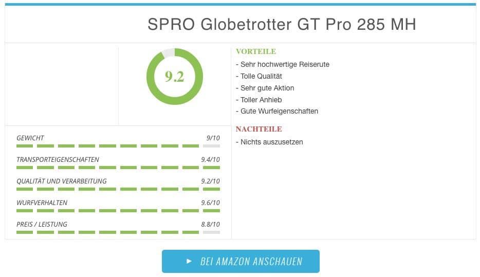 SPRO Globetrotter GT Pro 285 MH Ergebnis