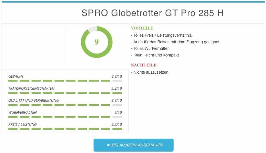 Reiseruten Ergebnis SPRO Globetrotter GT Pro 285 H