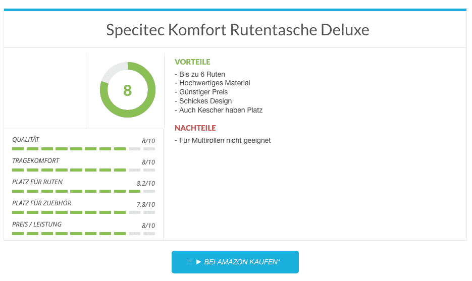 Rutentaschen Test Specitec Komfort Rutentasche Deluxe