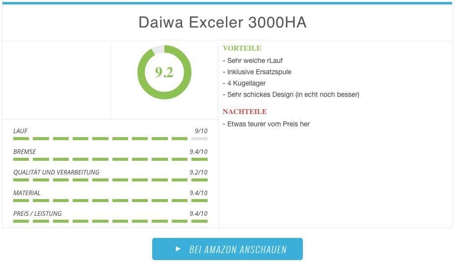 Spinnrolle Daiwa Exceler 3000HA im Test
