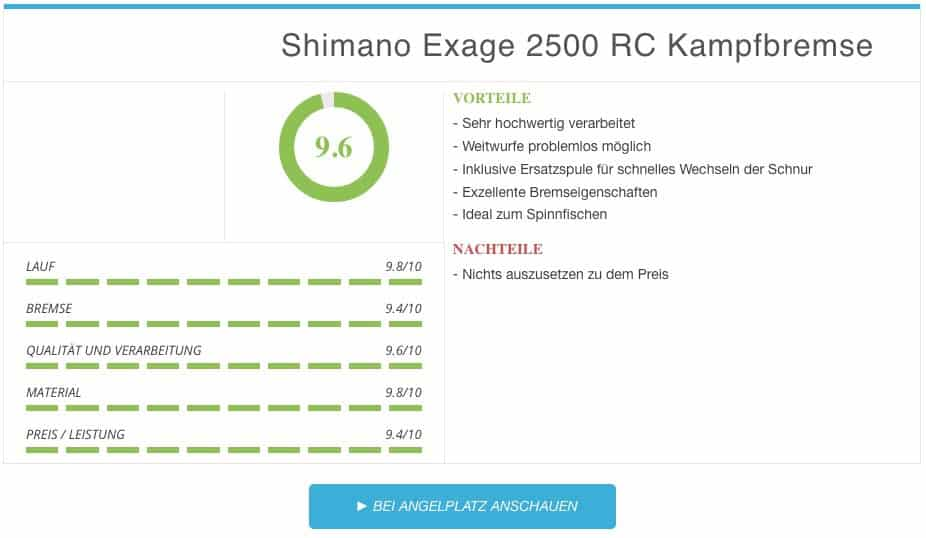 Spinnrolle Shimano Exage 2500 RC Kampfbremse Ergebnis