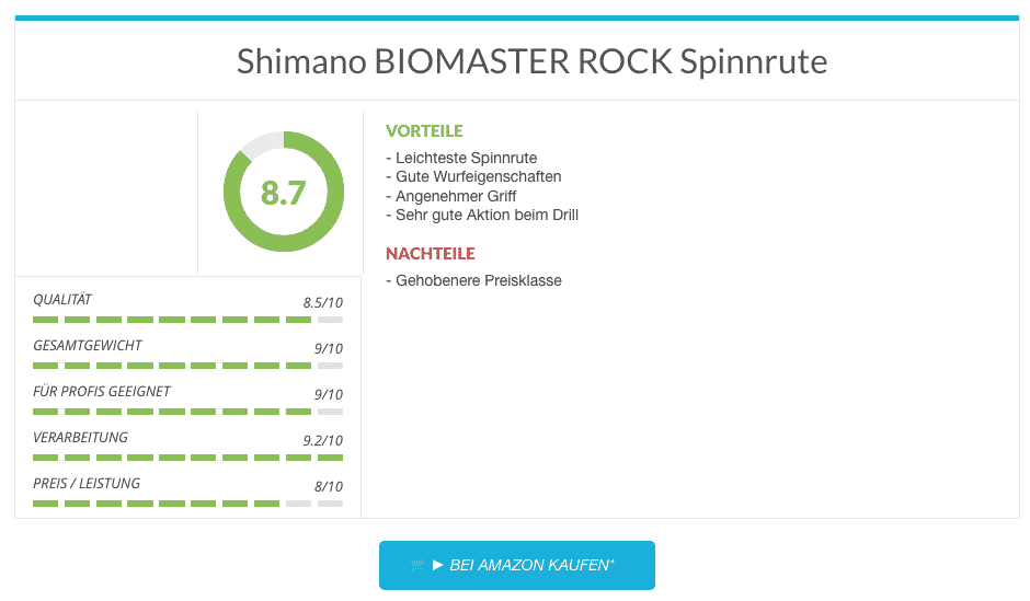 Shimano BIOMASTER ROCK Spinnrute