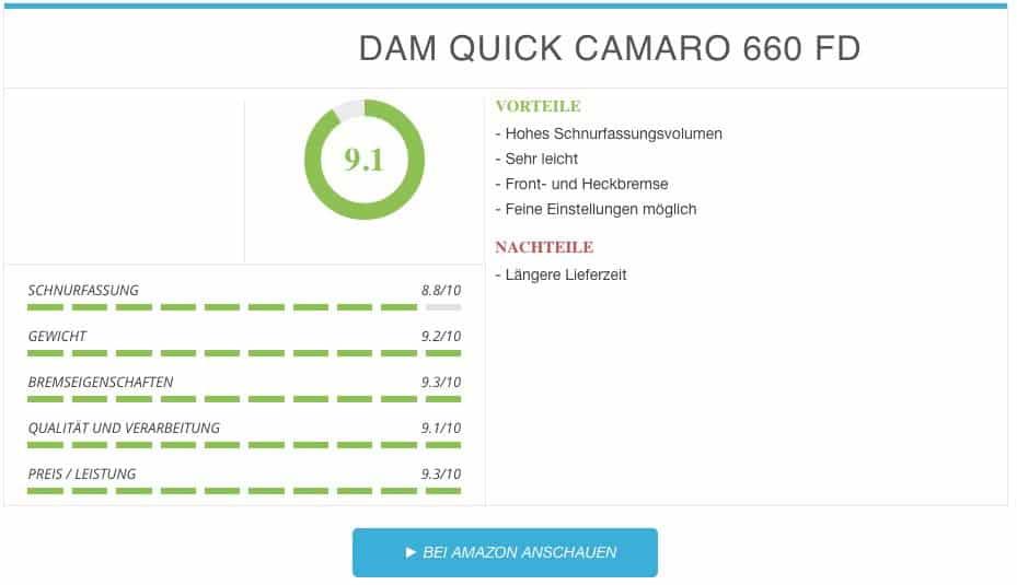 DAM QUICK CAMARO 660 FD Stationärrolle