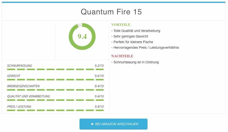 Quantum Fire 15 Test
