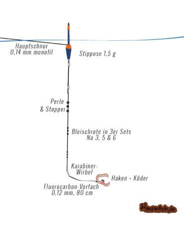 Stipp Montage – 3 Tipps für Anfänger zum Stippangeln