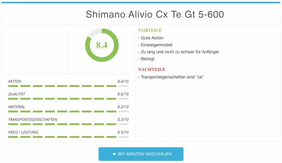 Shimano Alivio Cx Te Gt 5-600 Stipprute Ergebnis