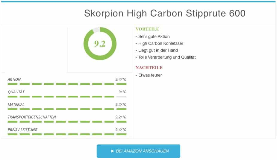 Stippruten Test - Skorpion High Carbon Stipprute 600 Ergebnis