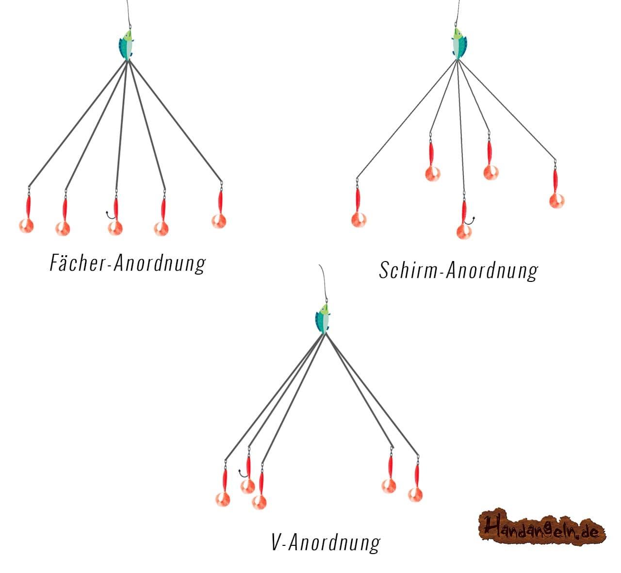 Umbrella Rig Anordnung