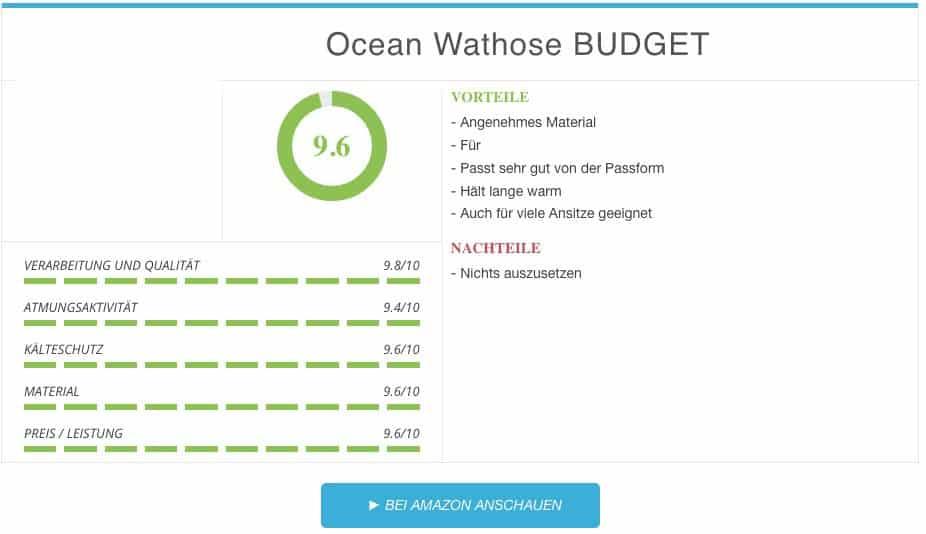 Ocean Wathose BUDGET Ergebnis