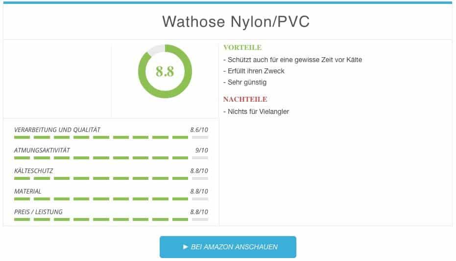 Wathose Nylon PVC Ergebnis