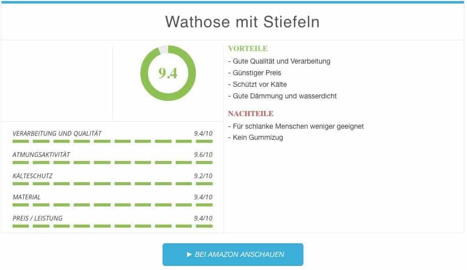 Wathose Test - Wathose mit Stiefeln kaeltebestaendig Ergebnis