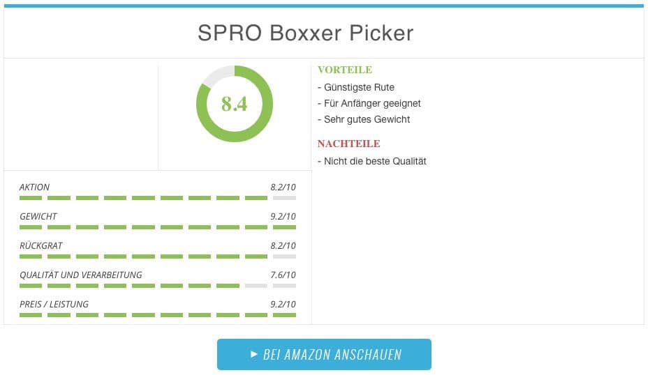 SPRO Boxxer Picker Winkelpicker Test