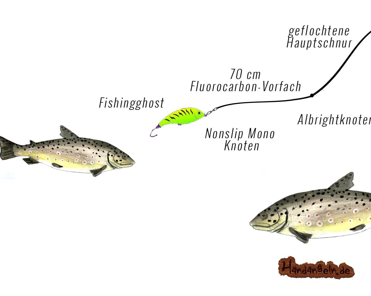 Wobbler Montage Fishingghost
