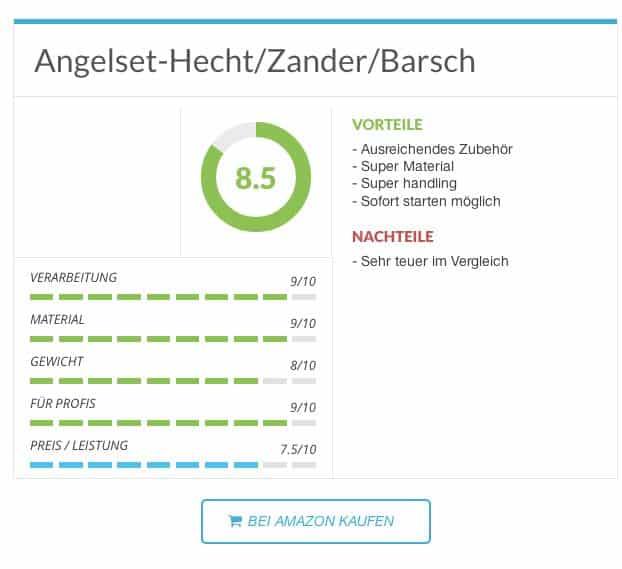 Zanderrute - Angelset-Hecht Zander Barsch Zanderruten Test