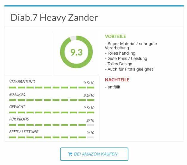 Zanderrute - Diab.7 Heavy Zander